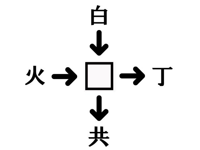 二字熟語 漢字穴埋め問題? 白・火・共・丁に共通する漢字は、何でしょうか?