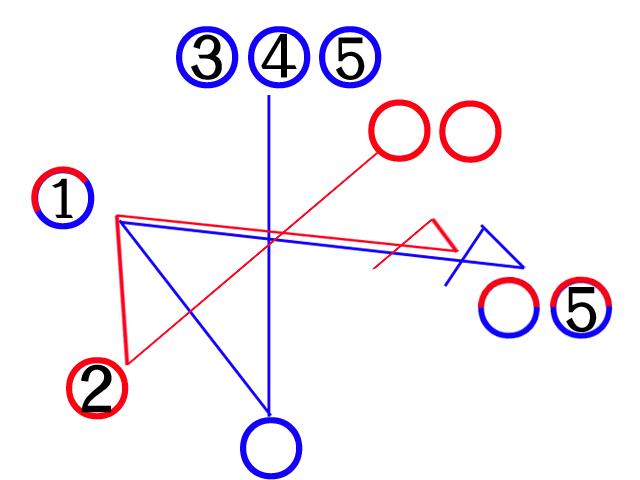 図形から謎を解け!? 12345はなんになるでしょうか?