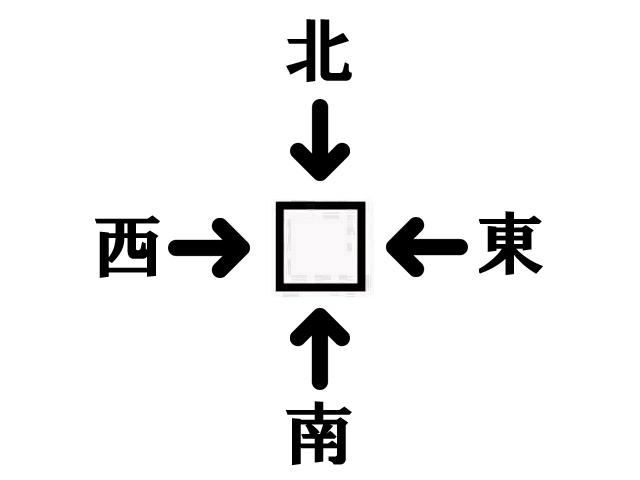 二字熟語 漢字穴埋め問題 東・西・南・北に共通する漢字は、何でしょうか?