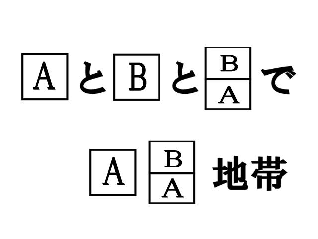 漢字パズル AとBとB/AでAB/A地帯? それぞれ埋めて成立させてください。