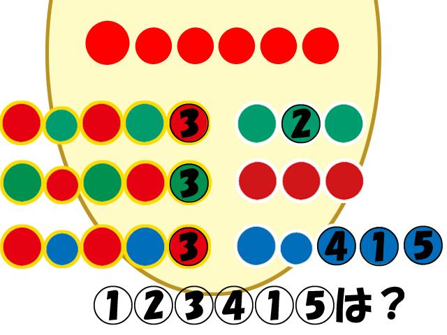 謎めし ①②③④⑤を数字の色と全体の色合いで謎を解け!? ①②③④①⑤は何になる?