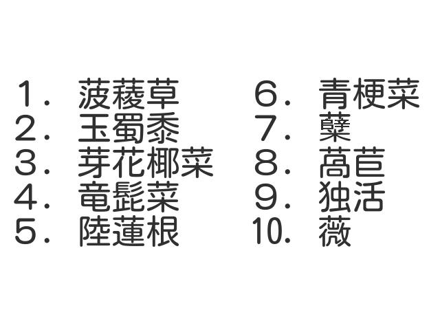 意外と読めなさそうで 本当に読めない 野菜の難読?漢字 10問