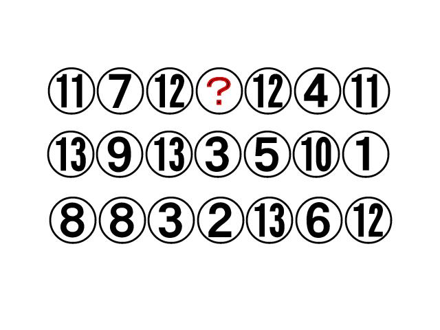 暗号の問題 ①~⑬の数字が書かれています。?にはどの数字が入る