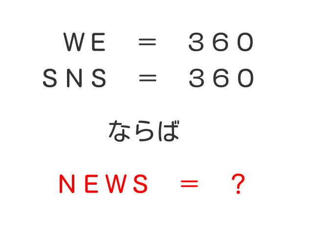 IQ問題 WE=360 SNS=360 ならば NEWS=?
