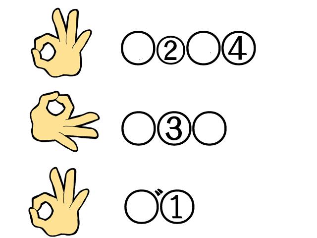 """謎サイン 同じ手の形をみて ○②○④ ○③○ ○""""① を埋めて ①②③④を答えヨ!"""