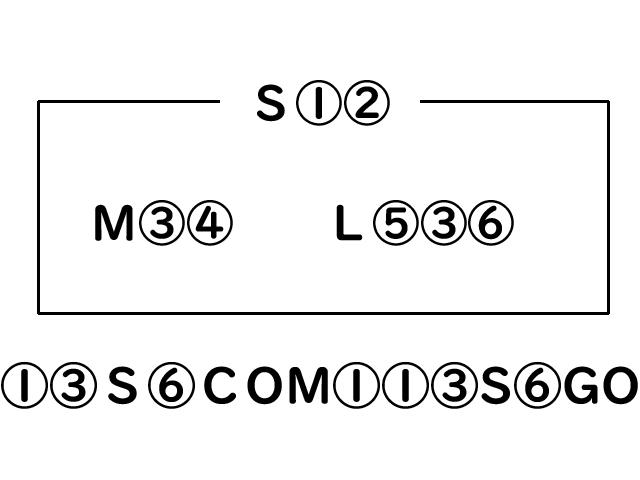 S①②【M③④ L⑤③⑥】 ①③S⑥COM①①③S⑥GOを答えヨ